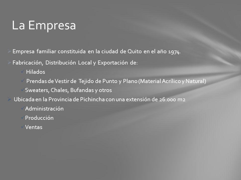 La Empresa Empresa familiar constituida en la ciudad de Quito en el año 1974. Fabricación, Distribución Local y Exportación de: