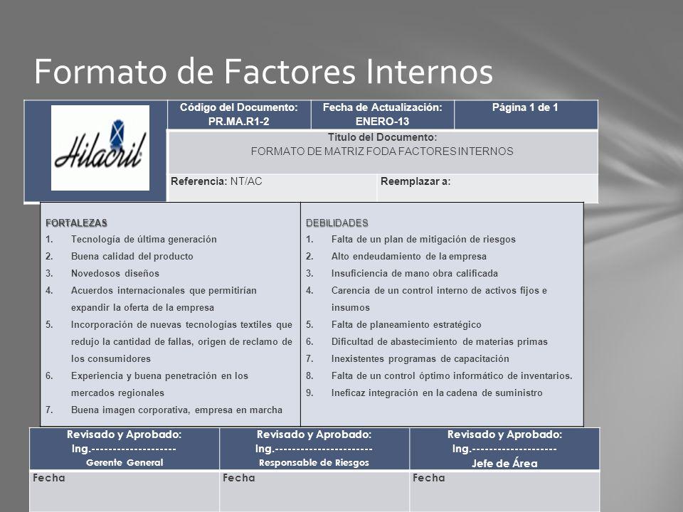 Formato de Factores Internos