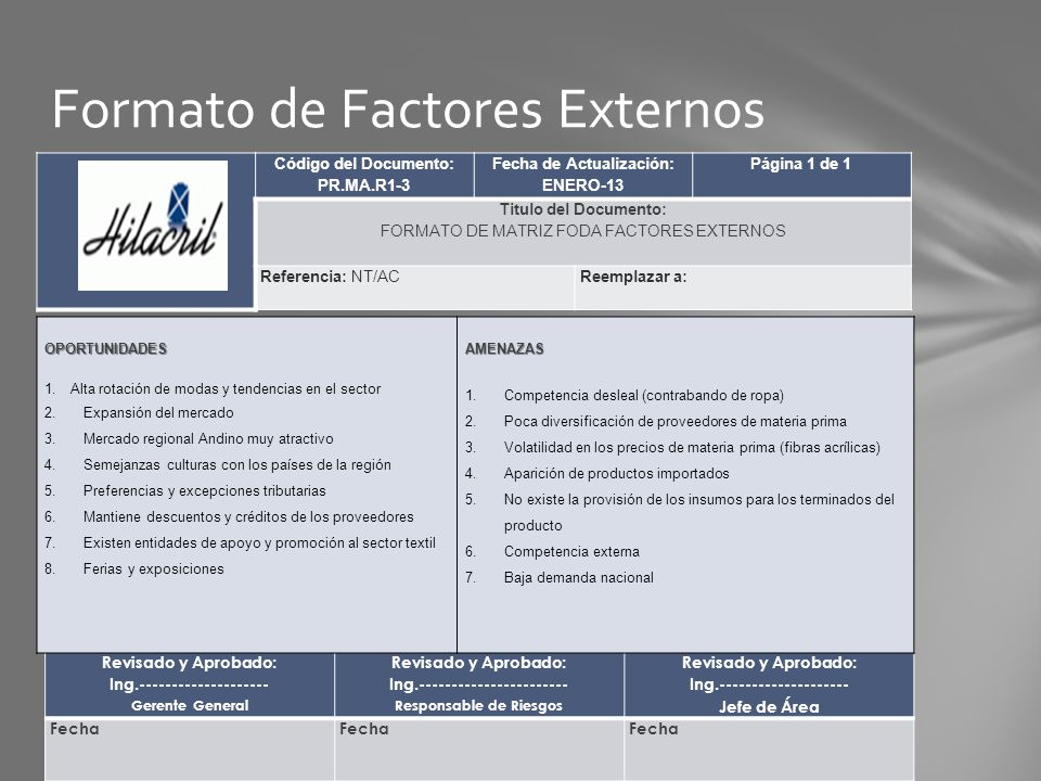 Formato de Factores Externos