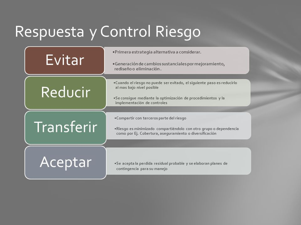Respuesta y Control Riesgo