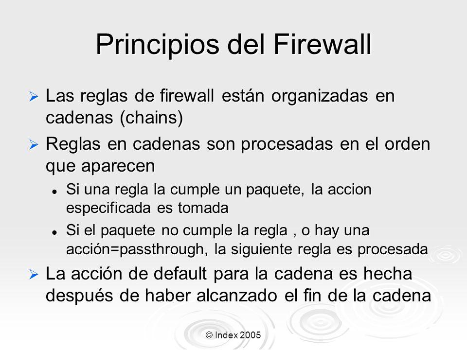 Principios del Firewall