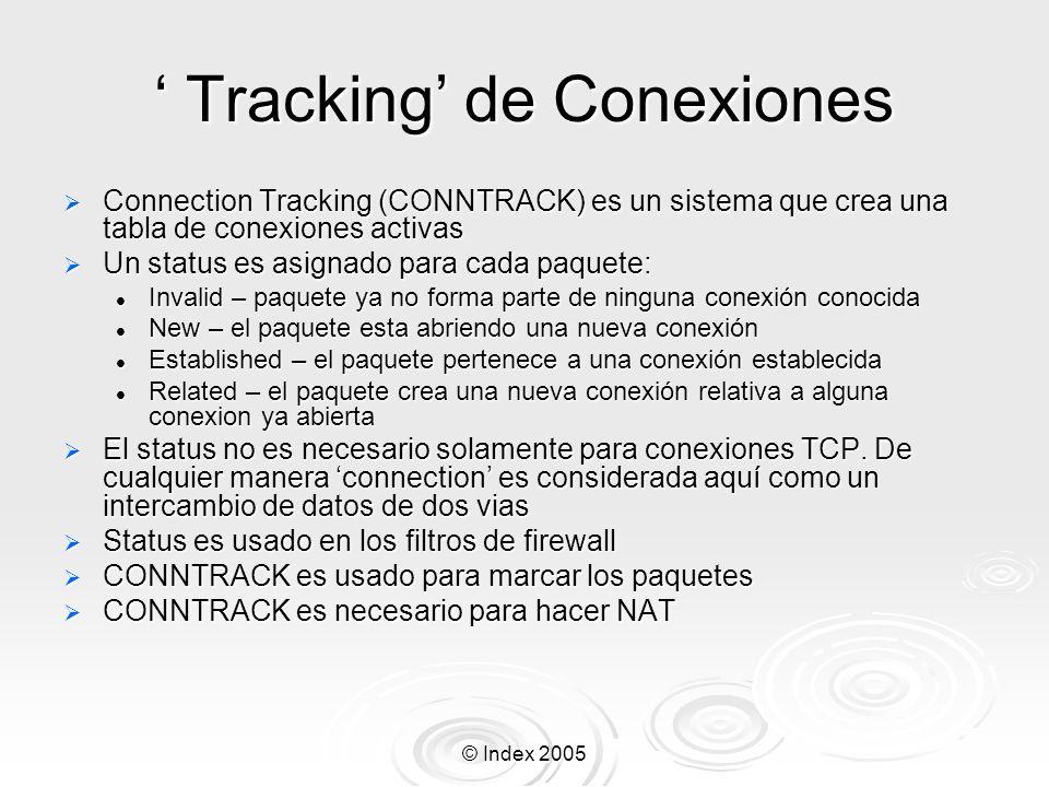 ' Tracking' de Conexiones