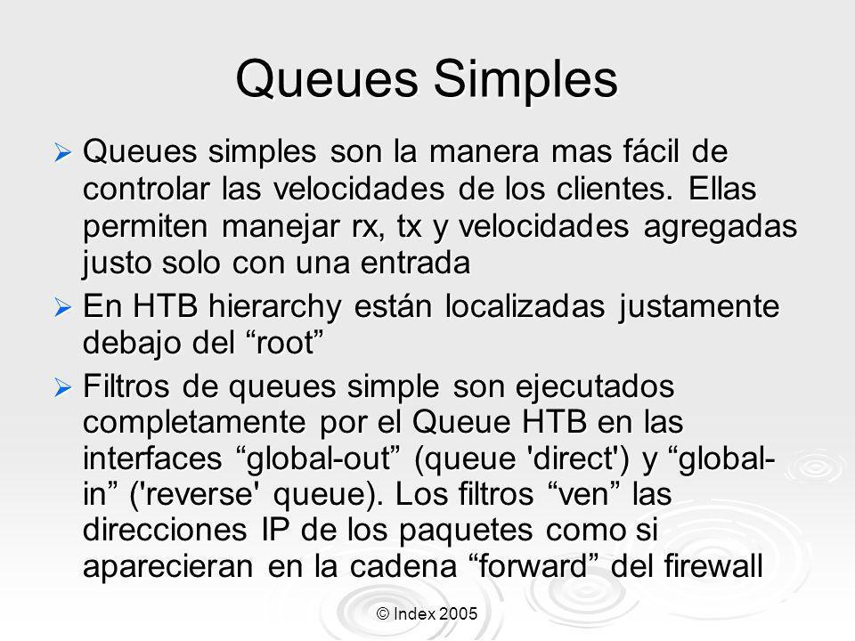Queues Simples