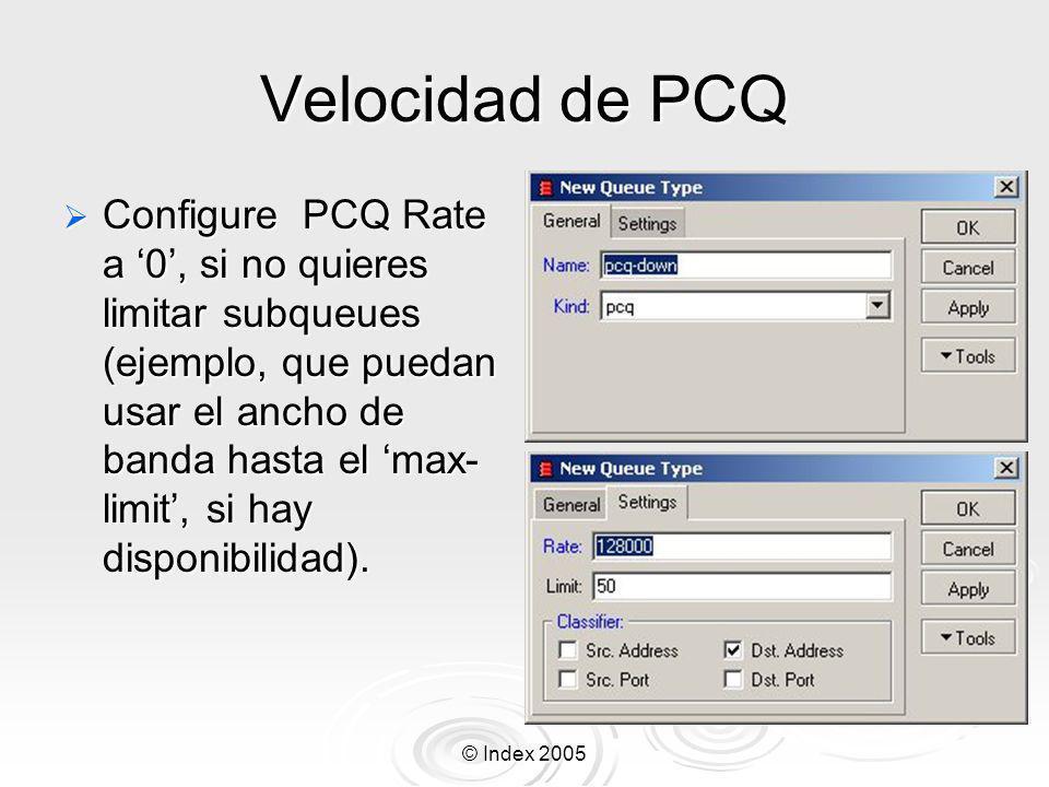 Velocidad de PCQ