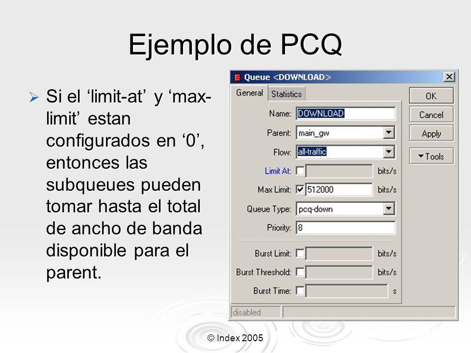 Ejemplo de PCQ
