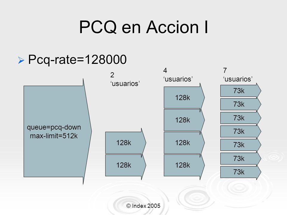 PCQ en Accion I Pcq-rate=128000 4 'usuarios' 7 'usuarios' 2 'usuarios'