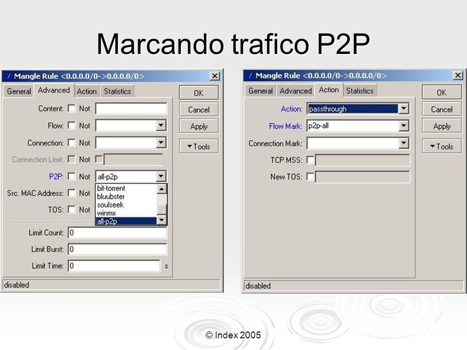 Marcando trafico P2P © Index 2005