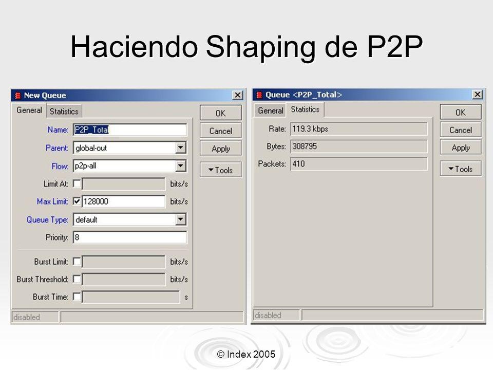 Haciendo Shaping de P2P © Index 2005