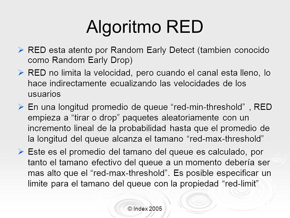 Algoritmo RED RED esta atento por Random Early Detect (tambien conocido como Random Early Drop)
