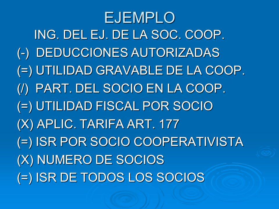 EJEMPLO ING. DEL EJ. DE LA SOC. COOP. (-) DEDUCCIONES AUTORIZADAS
