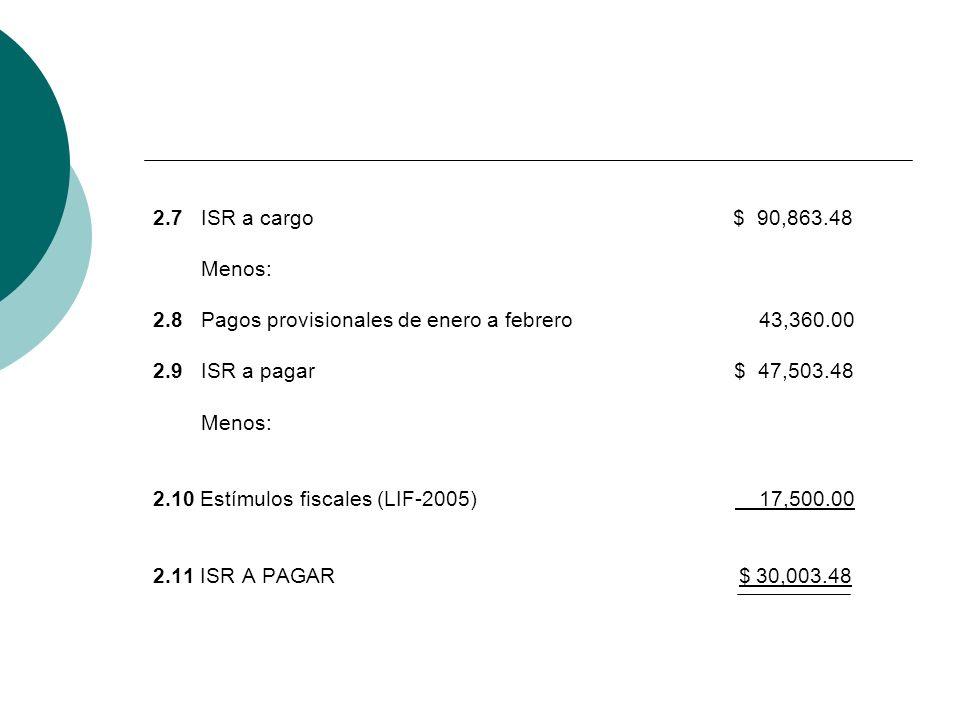 2.7 ISR a cargo $ 90,863.48 Menos: 2.8 Pagos provisionales de enero a febrero 43,360.00 2.9 ISR a pagar $ 47,503.48 Menos: 2.10 Estímulos fiscales (LIF-2005) 17,500.00 2.11 ISR A PAGAR $ 30,003.48