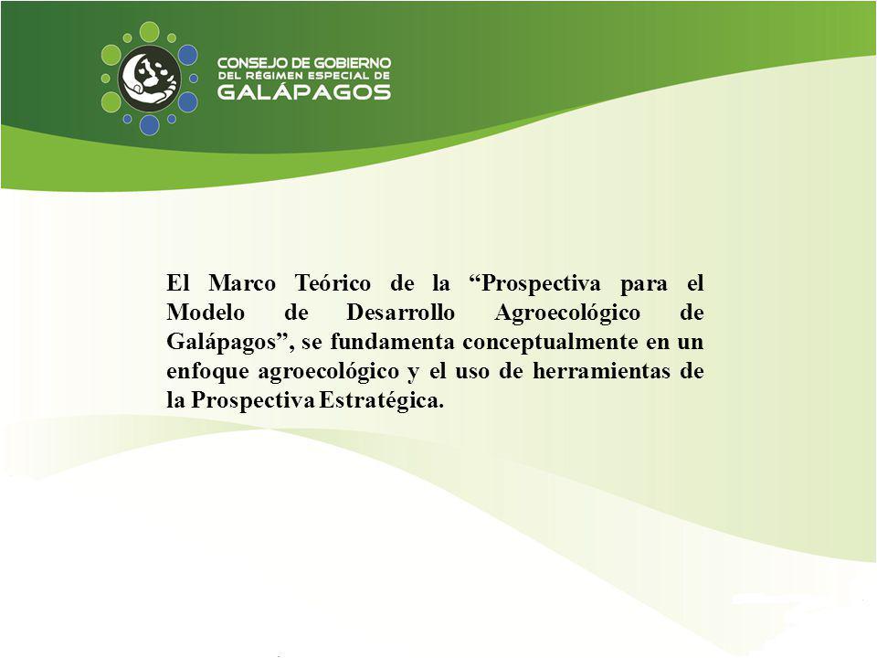 El Marco Teórico de la Prospectiva para el Modelo de Desarrollo Agroecológico de Galápagos , se fundamenta conceptualmente en un enfoque agroecológico y el uso de herramientas de la Prospectiva Estratégica.