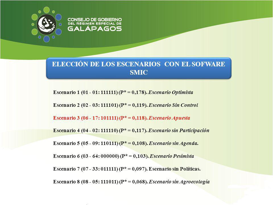ELECCIÓN DE LOS ESCENARIOS CON EL SOFWARE SMIC