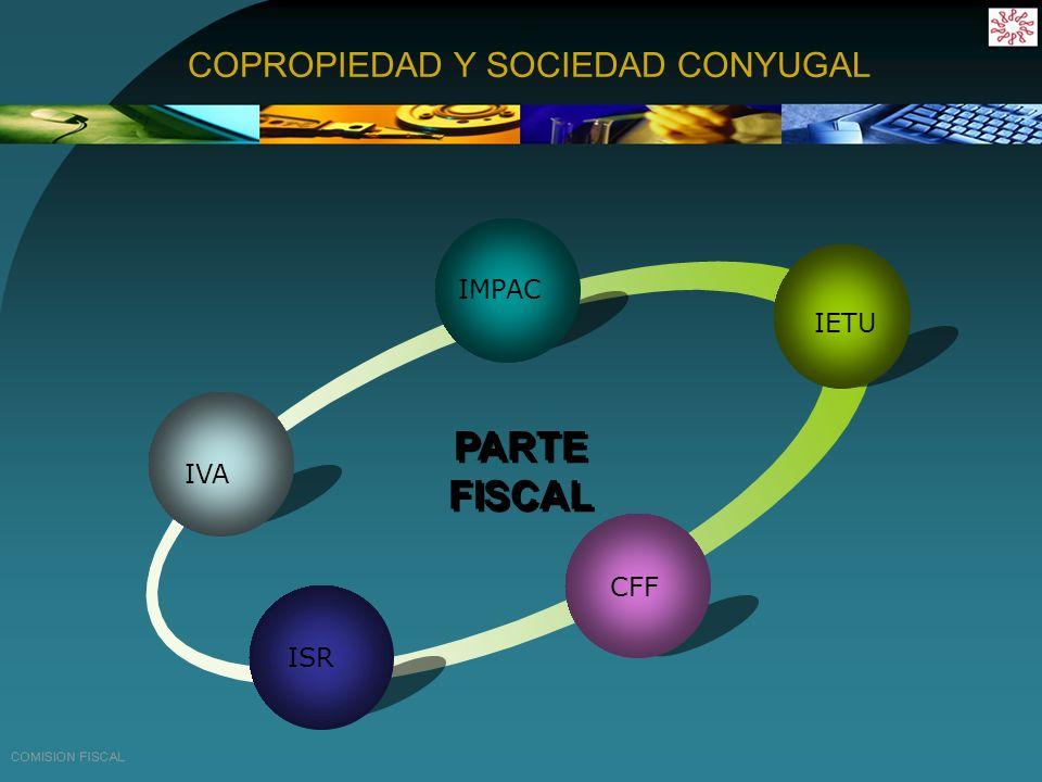 COPROPIEDAD Y SOCIEDAD CONYUGAL