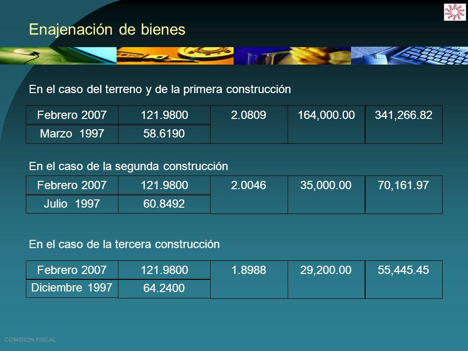 Enajenación de bienes En el caso del terreno y de la primera construcción. Febrero 2007. Marzo 1997.