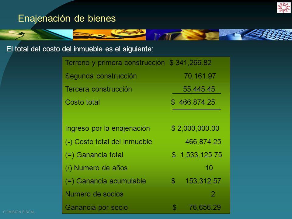 Enajenación de bienes El total del costo del inmueble es el siguiente: