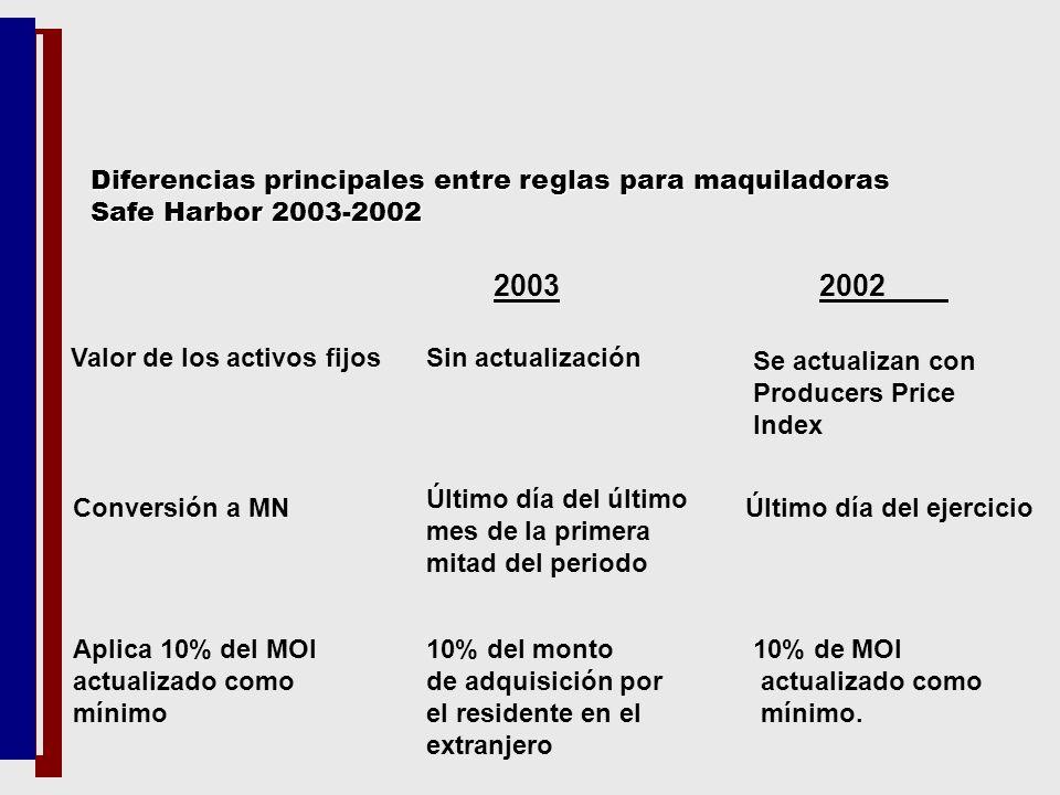 Diferencias principales entre reglas para maquiladoras Safe Harbor 2003-2002