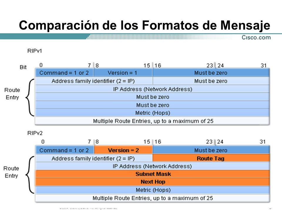 Comparación de los Formatos de Mensaje