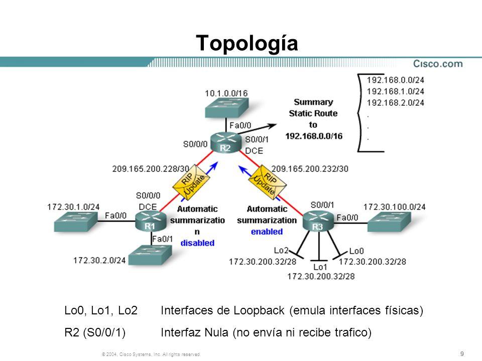 Topología Lo0, Lo1, Lo2 Interfaces de Loopback (emula interfaces físicas) R2 (S0/0/1) Interfaz Nula (no envía ni recibe trafico)