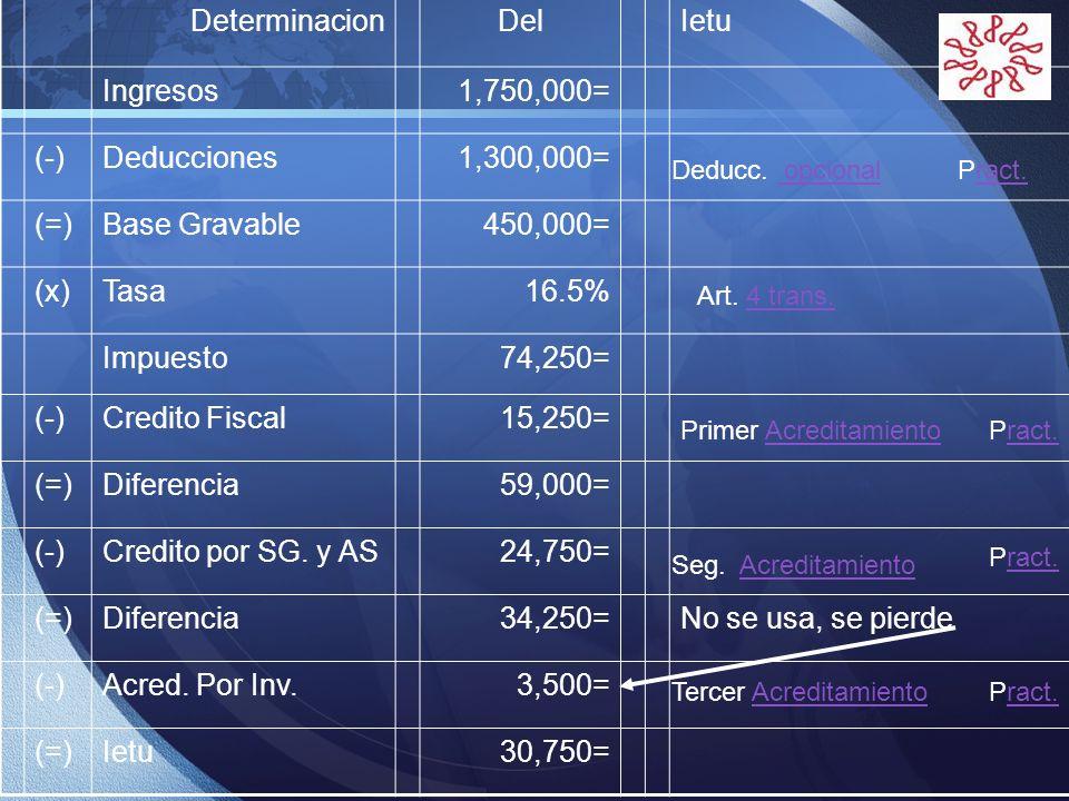 Determinacion Del Ietu Ingresos 1,750,000= (-) Deducciones 1,300,000=