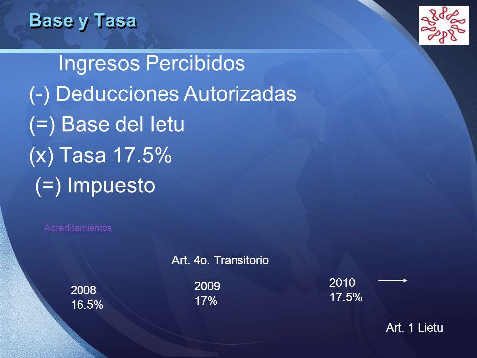 (-) Deducciones Autorizadas (=) Base del Ietu (x) Tasa 17.5%