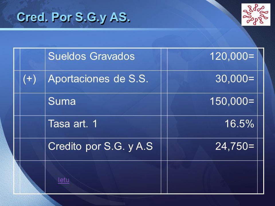 Cred. Por S.G.y AS. Sueldos Gravados 120,000= (+) Aportaciones de S.S.