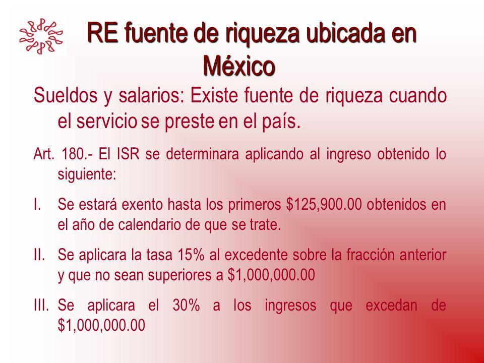 RE fuente de riqueza ubicada en México