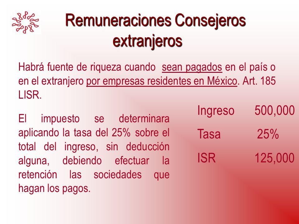 Remuneraciones Consejeros extranjeros