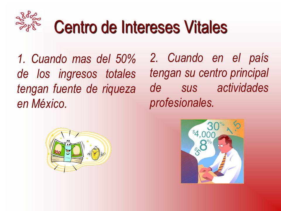 Centro de Intereses Vitales