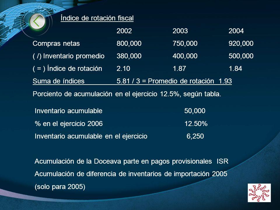 Índice de rotación fiscal 2002 2003 2004