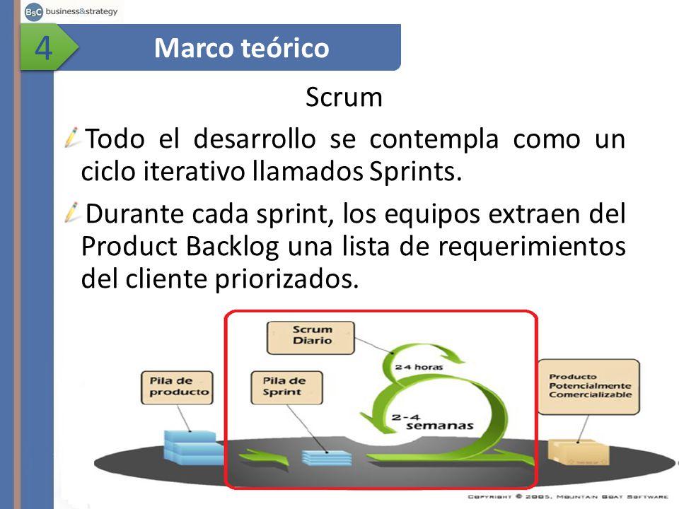 4 Marco teórico. Scrum. Todo el desarrollo se contempla como un ciclo iterativo llamados Sprints.