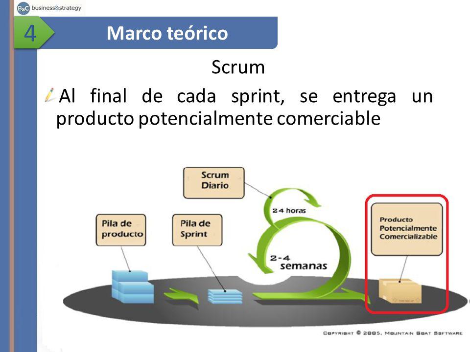 4 Marco teórico Scrum Al final de cada sprint, se entrega un producto potencialmente comerciable