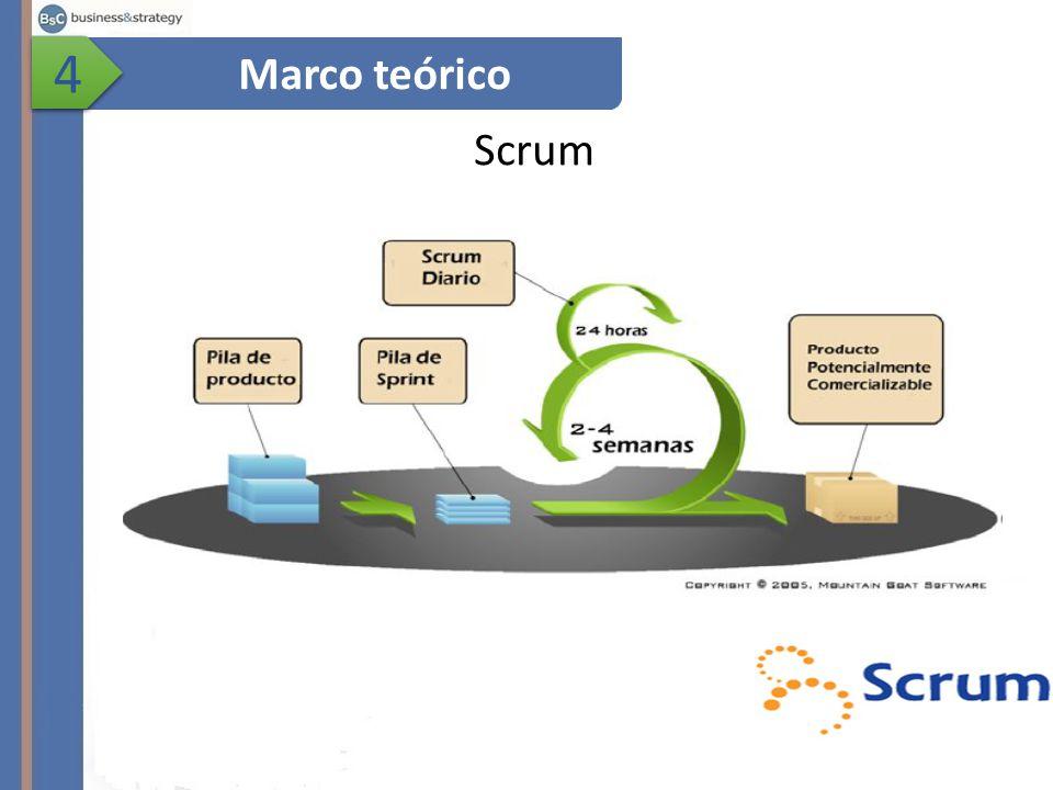 4 Marco teórico Scrum