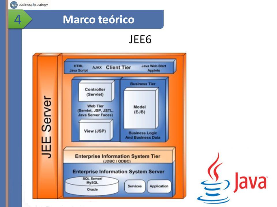 4 Marco teórico JEE6