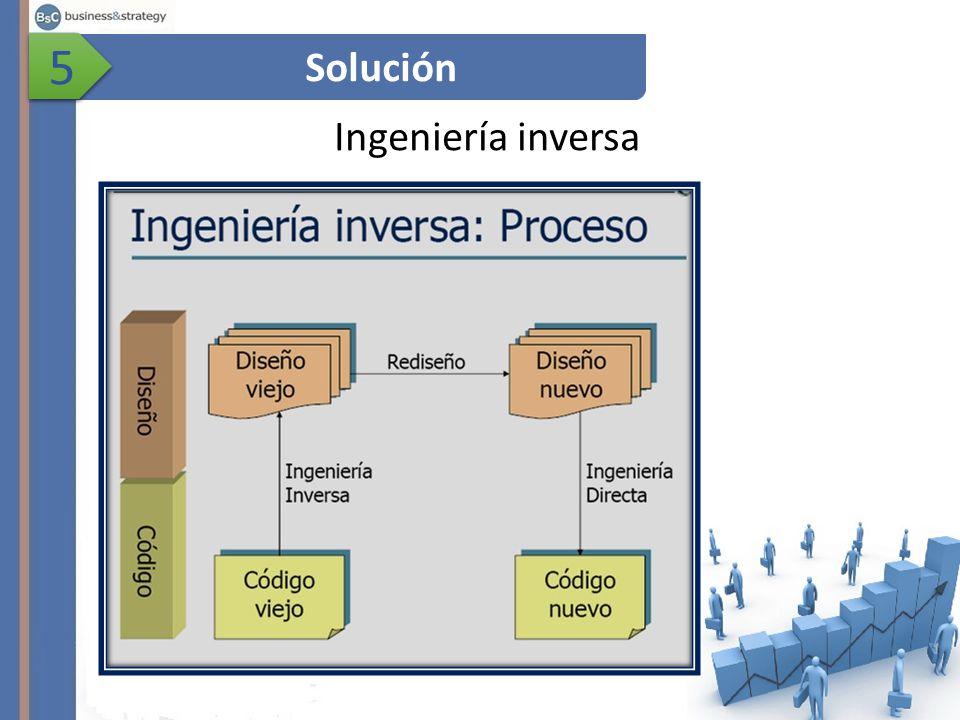 5 Solución Ingeniería inversa