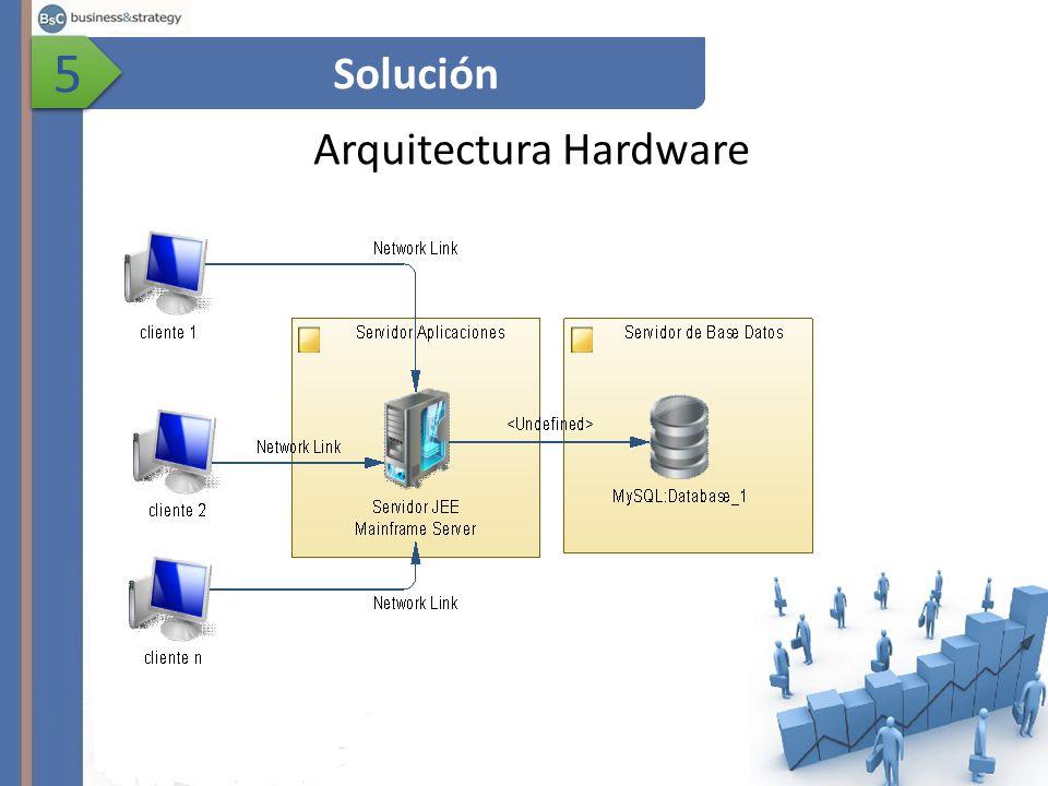 Arquitectura Hardware