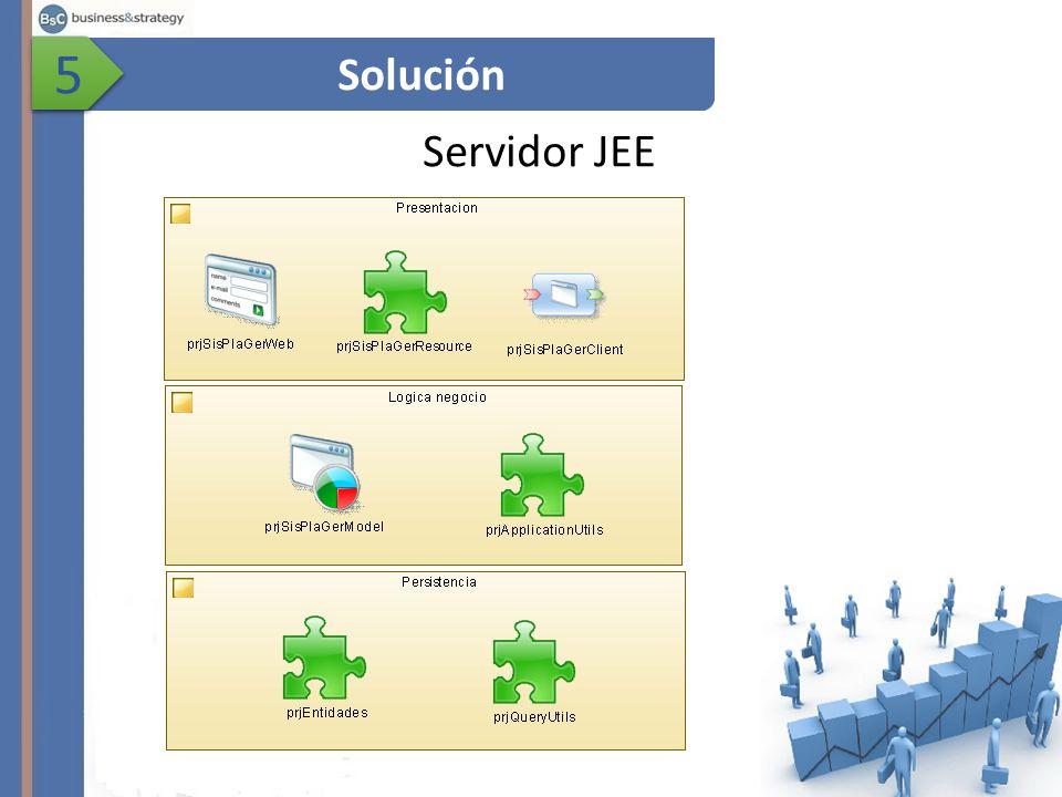 5 Solución Servidor JEE