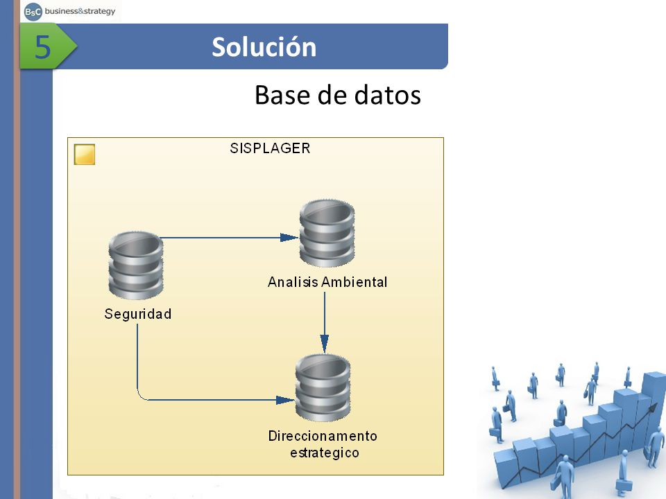 5 Solución Base de datos
