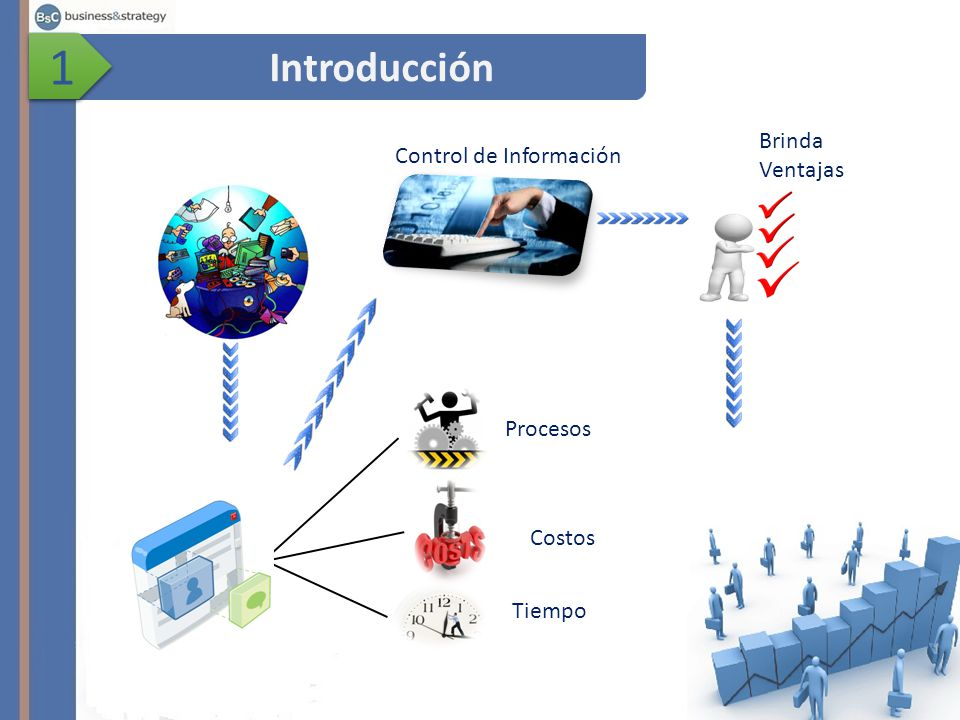 1 Introducción Brinda Ventajas Control de Información Procesos Costos