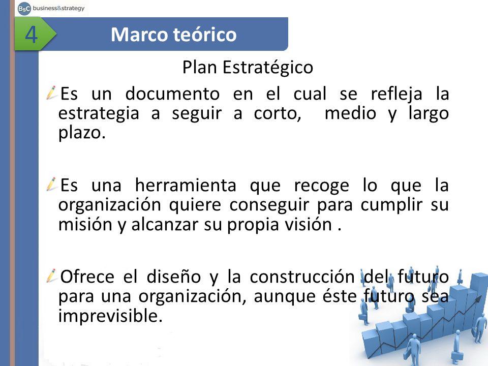4 Marco teórico Plan Estratégico