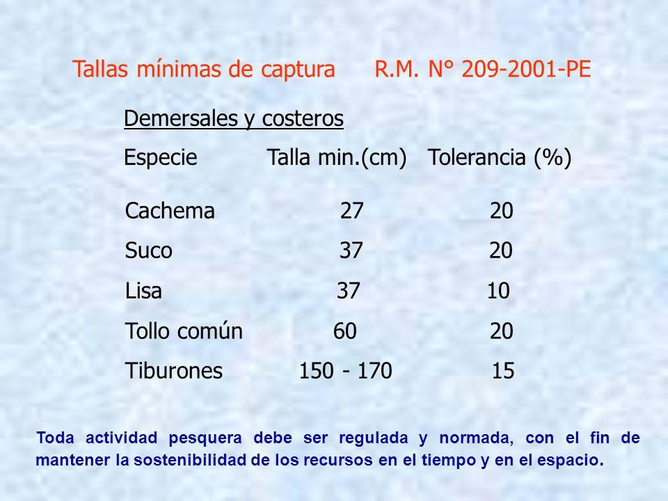 Tallas mínimas de captura R.M. N° 209-2001-PE