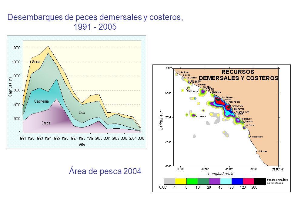 Desembarques de peces demersales y costeros, 1991 - 2005