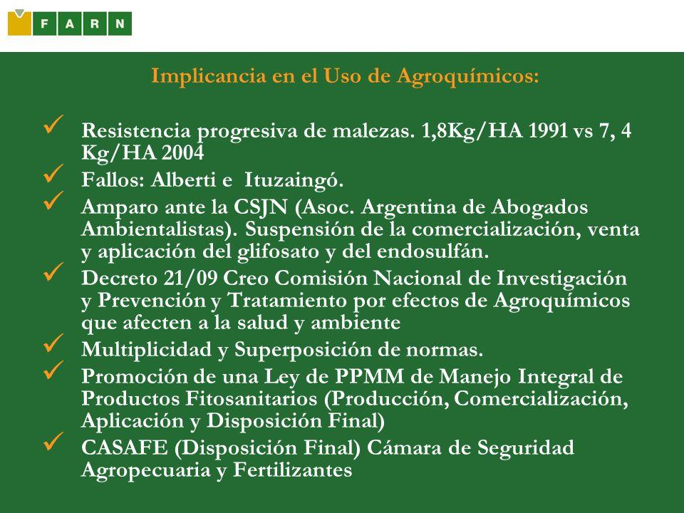 Implicancia en el Uso de Agroquímicos: