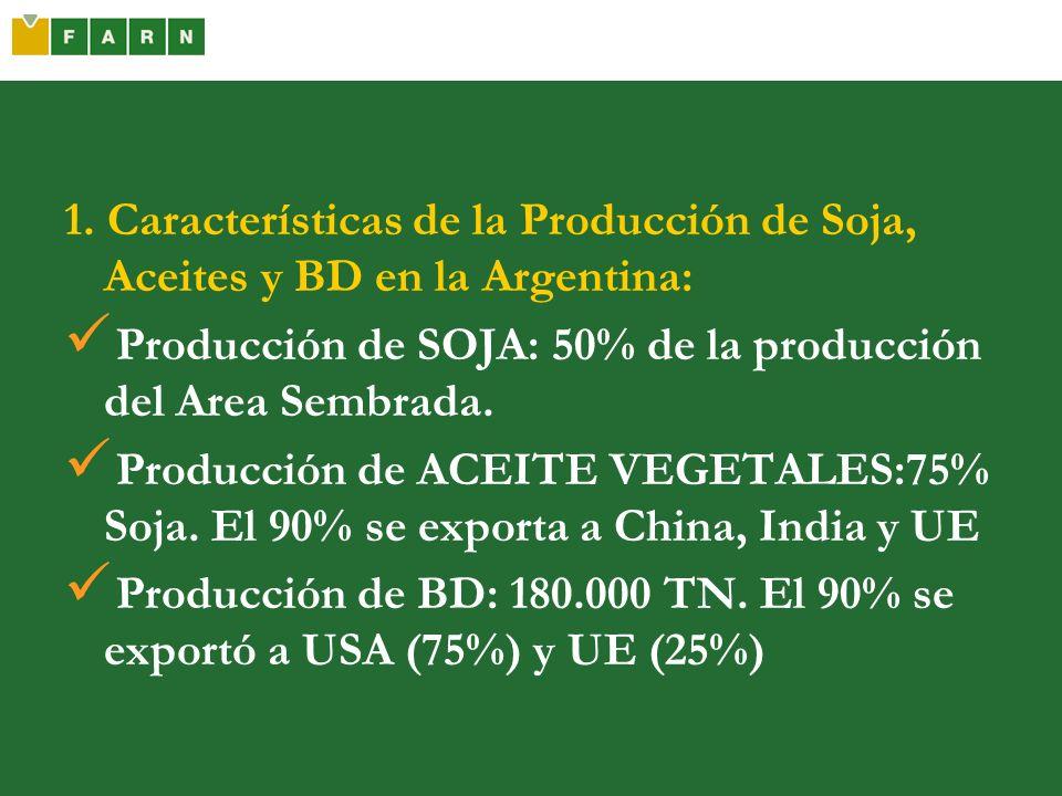 1. Características de la Producción de Soja, Aceites y BD en la Argentina: