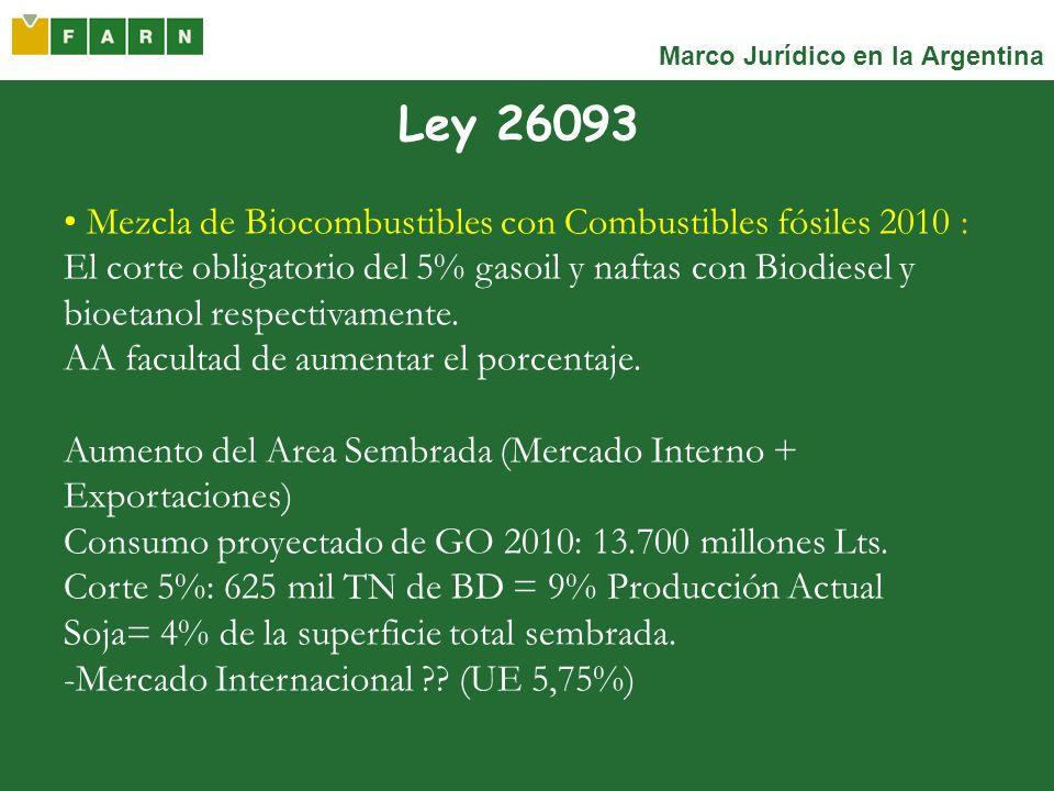 Marco Jurídico en la Argentina