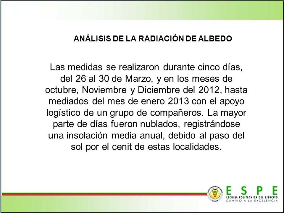 ANÁLISIS DE LA RADIACIÓN DE ALBEDO