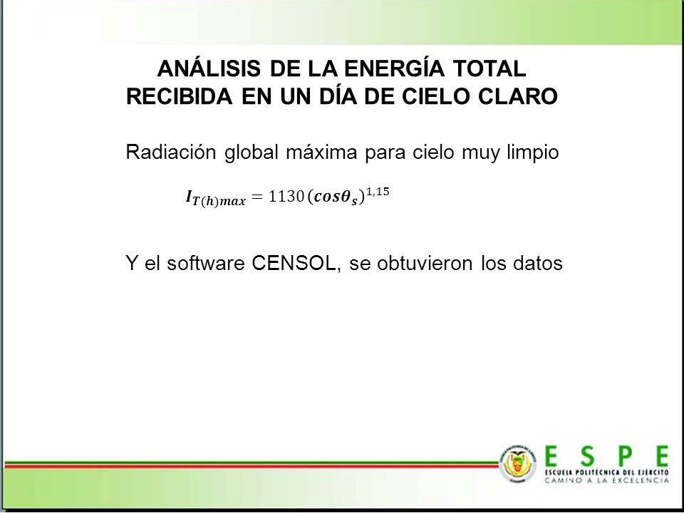 ANÁLISIS DE LA ENERGÍA TOTAL RECIBIDA EN UN DÍA DE CIELO CLARO