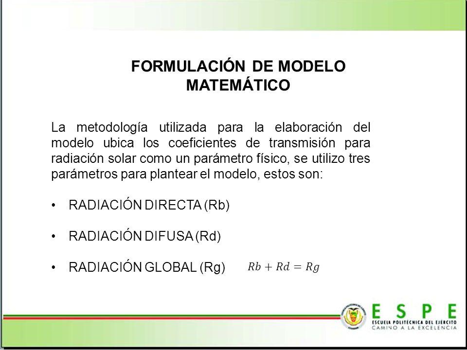 FORMULACIÓN DE MODELO MATEMÁTICO
