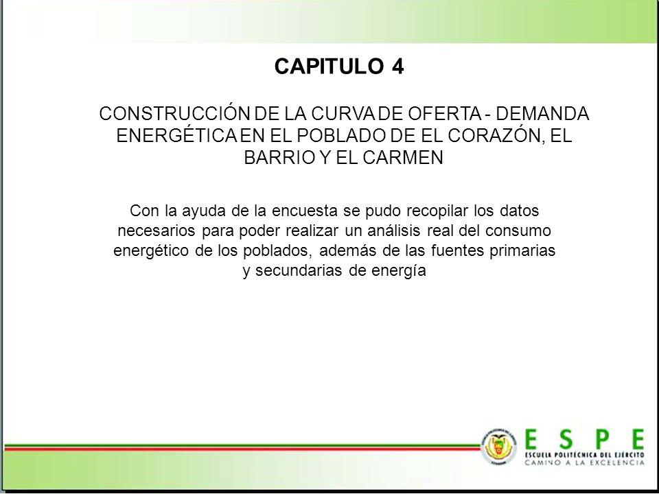 CAPITULO 4 CONSTRUCCIÓN DE LA CURVA DE OFERTA - DEMANDA ENERGÉTICA EN EL POBLADO DE EL CORAZÓN, EL BARRIO Y EL CARMEN.