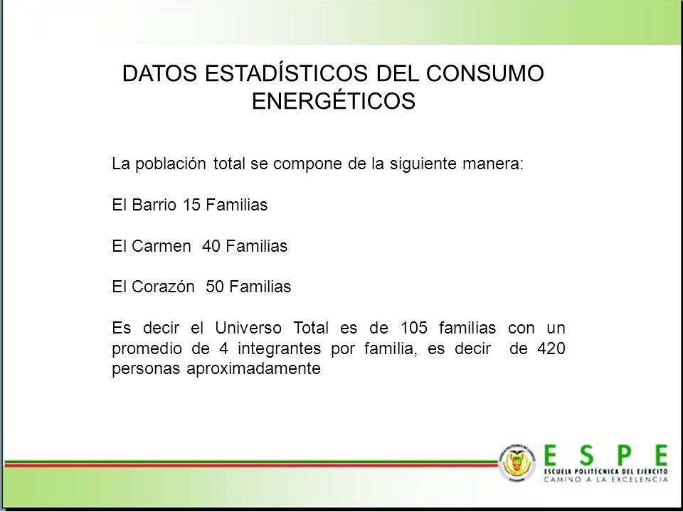 DATOS ESTADÍSTICOS DEL CONSUMO ENERGÉTICOS